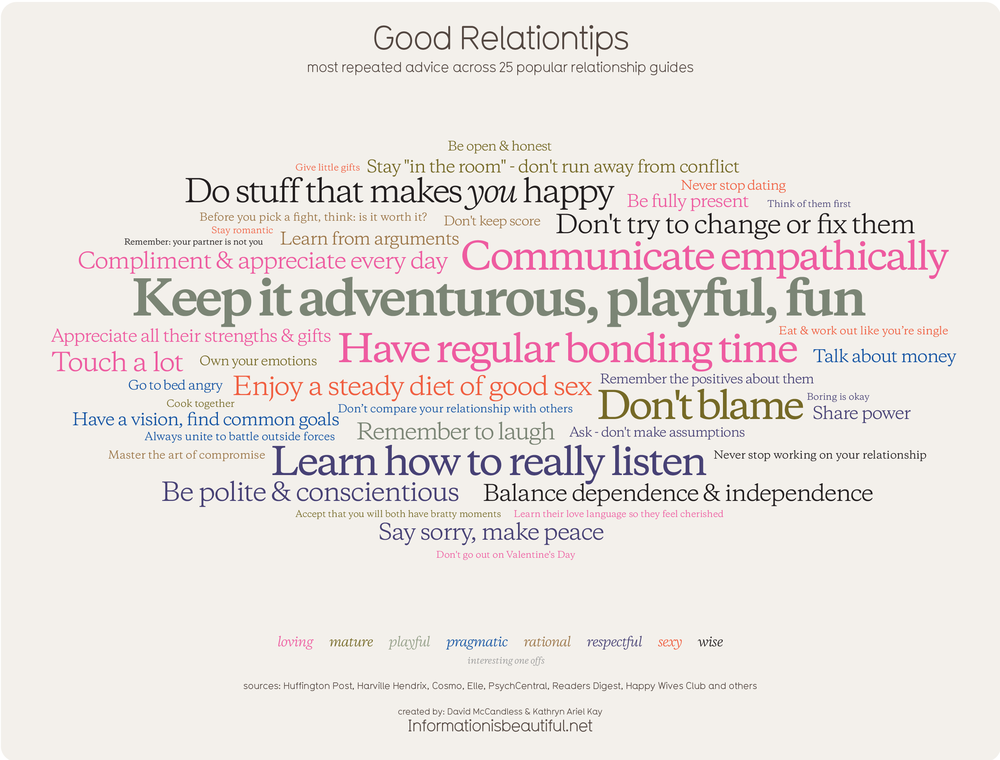2552_Good-Relationtips.png