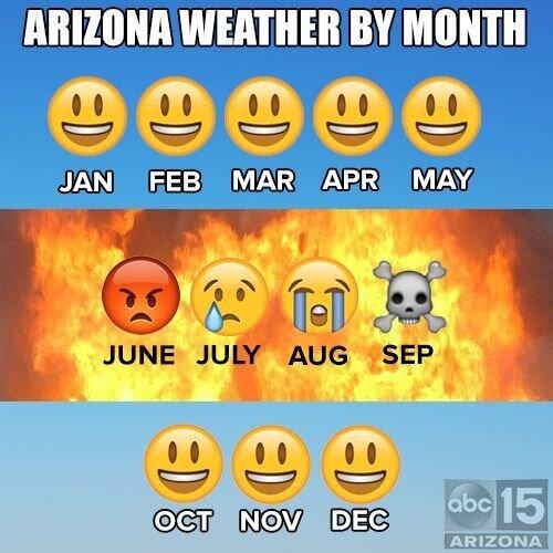 Arizona-Weather-by-Month.jpg