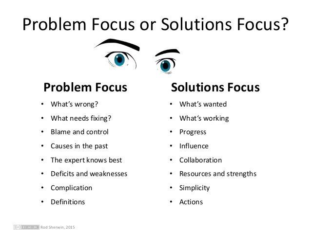 ive-6-solutionsfocused-tools-for-change-6-638_orig.jpg